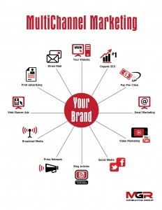 MGR_MultchannelMarketing_Infographic2